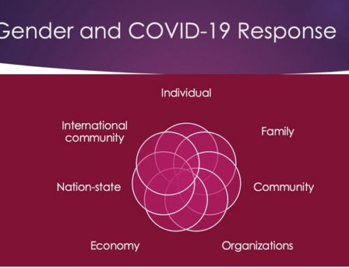 Gender justice in COVID-19 response